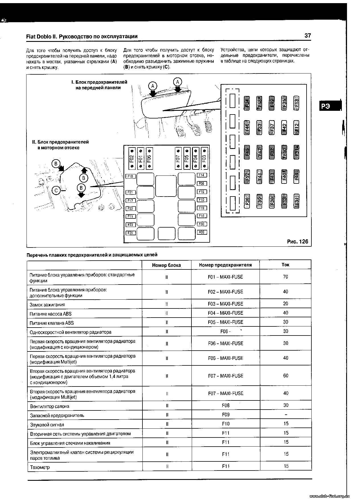 форд эксплорер 2002 г предохранители схема
